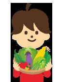 夏野菜イラスト